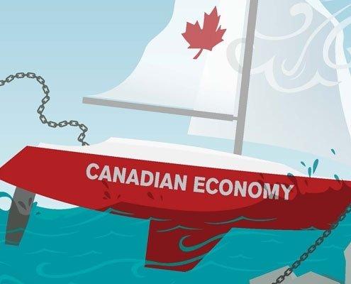 Canadian economy